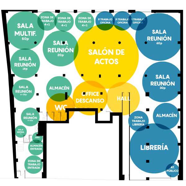 Participación y codiseño local Peñuelas