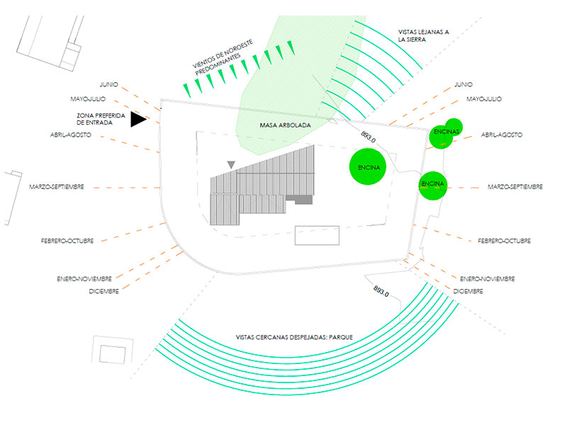 Diseño de estrategia bioclimática